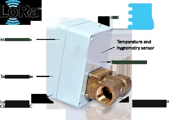 Wireless LoRaWAN battery operated shut-off valve